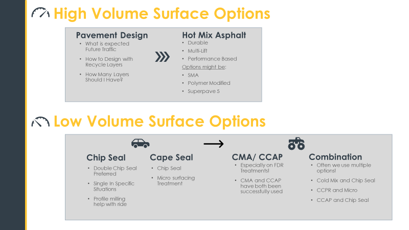 Surface Options